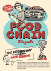 Food Chain Magnate ?>